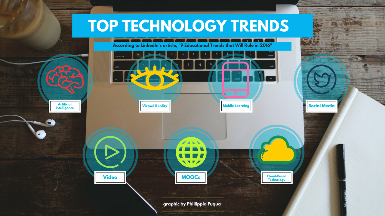 Top Technology Trends as listed by LinkedIn